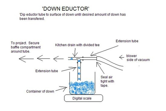 Down Eductor