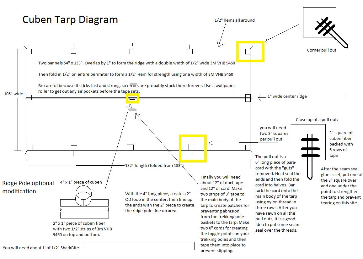 Cuben Tarp Plan