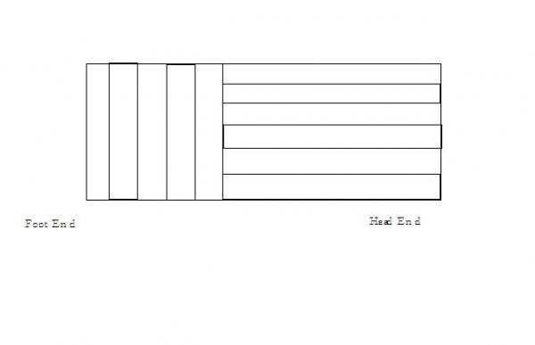 Baffle layout