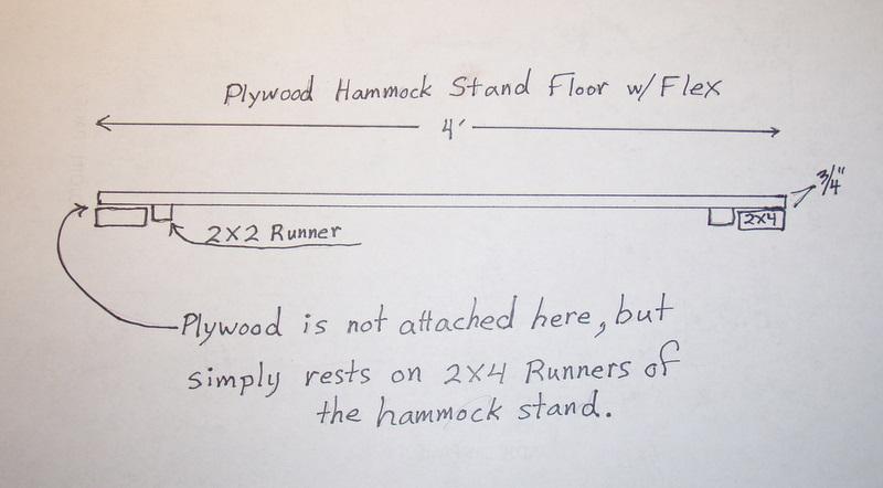Hammock Stand Floor
