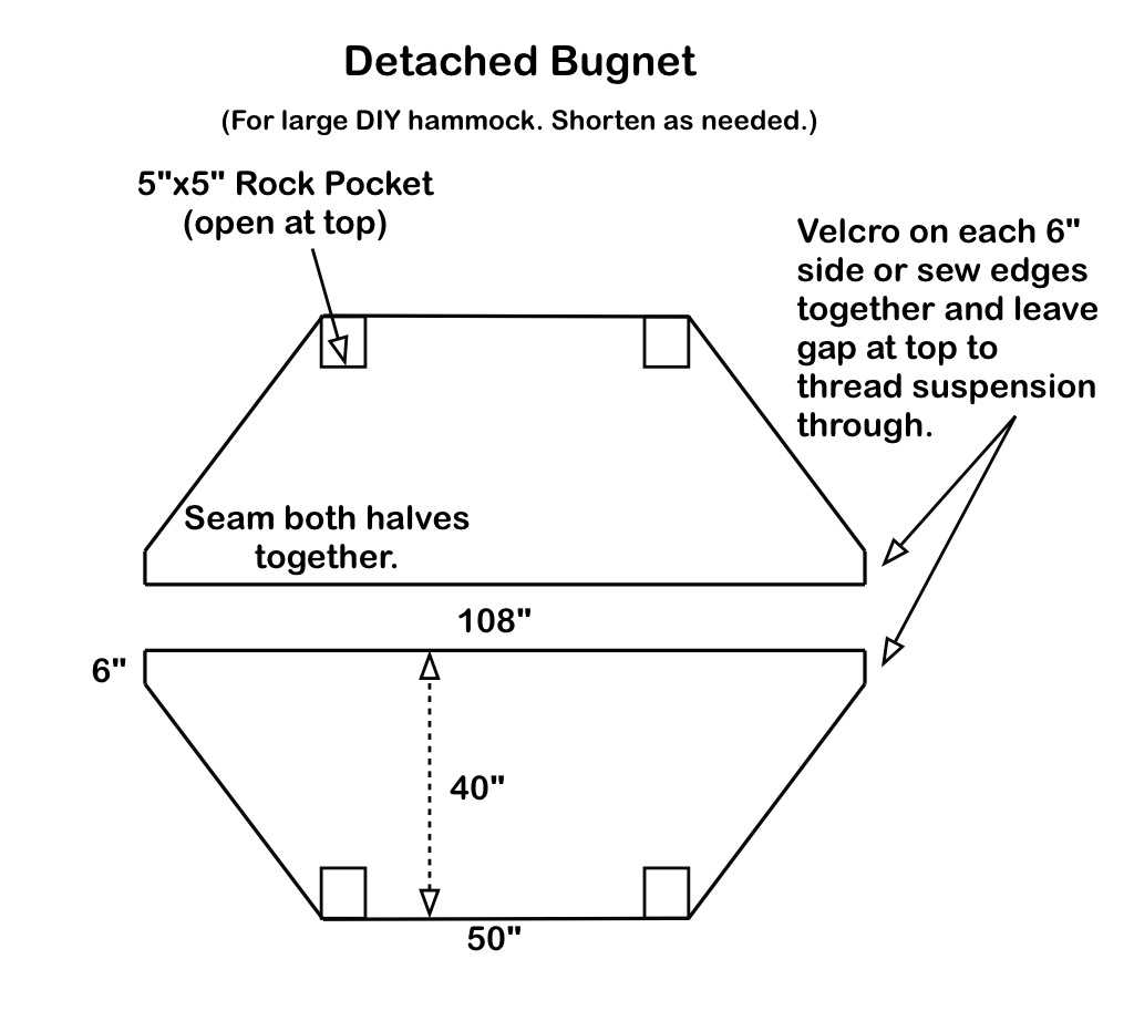 Detatched Bugnet