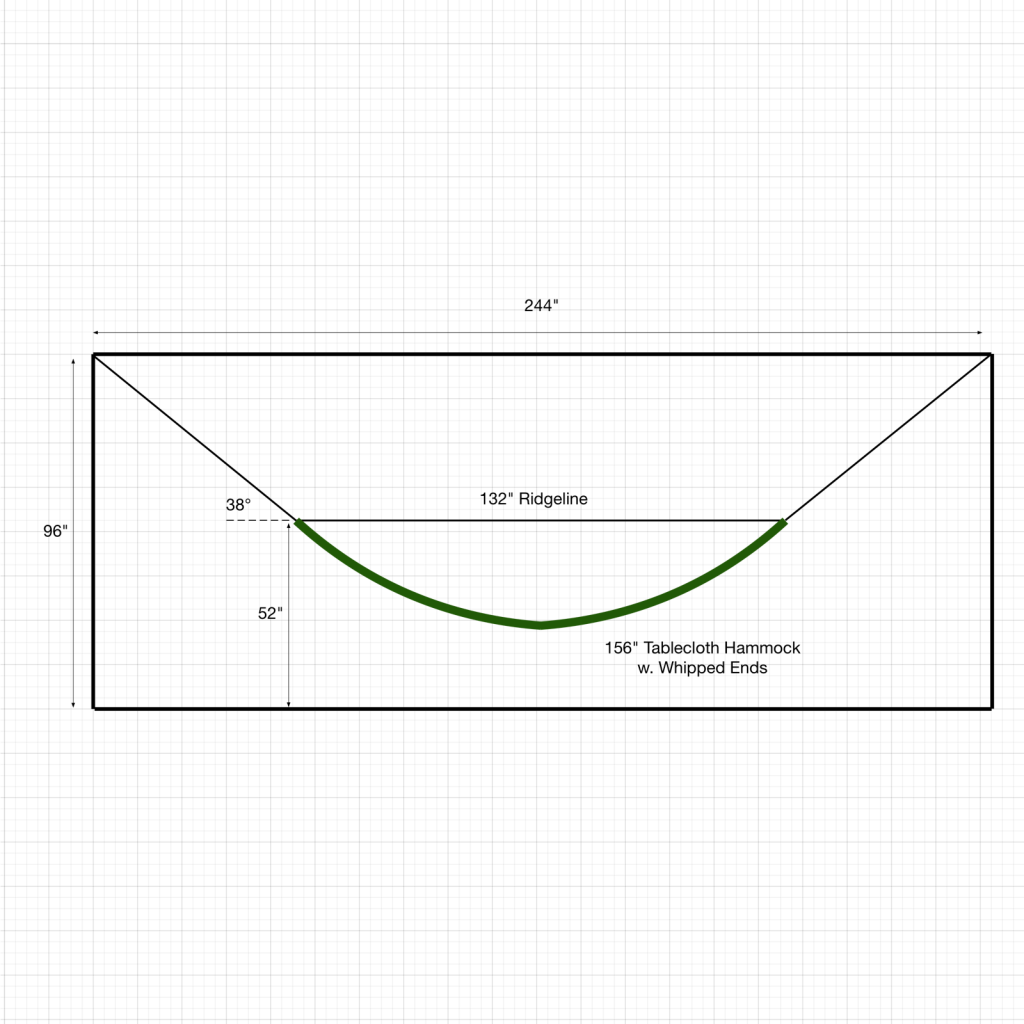 "156"" Tablecloth Hammock Geometry"