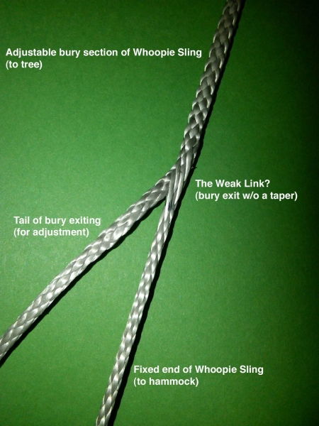 i guess we don u0027t need the question mark anymore  samson ropes provides whoopie sling info  rh   hammockforums