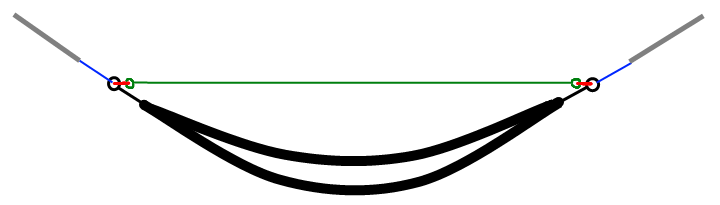 Hammock Detail