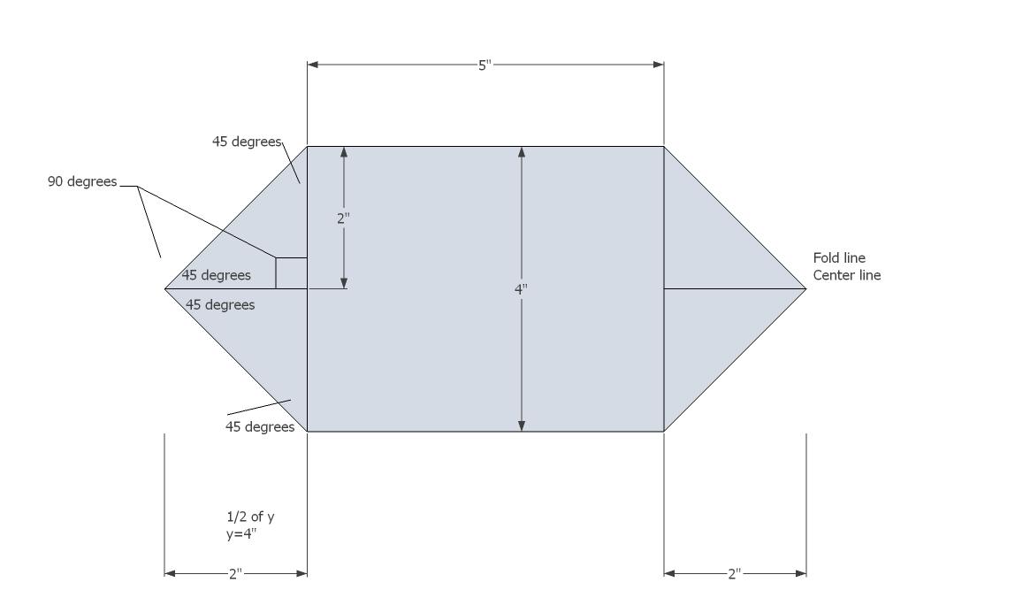 Stuff Sack Measuremen Geometry