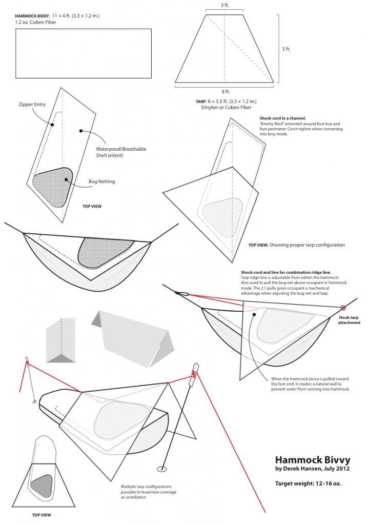 Hammock Bivy Design