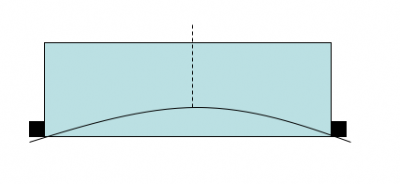 another way is to use math to  pute the curve  i got interested in what makes the design yield a flat lay and researched the physical principles involved     guide to making a bridge hammock  rh   hammockforums