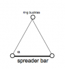 diagram for suspension triangle in Bridge hammock