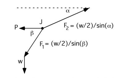 hammock-physics-2_251656