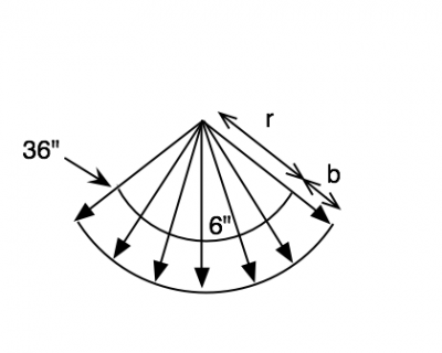 Geometry For Differential Cut Uq