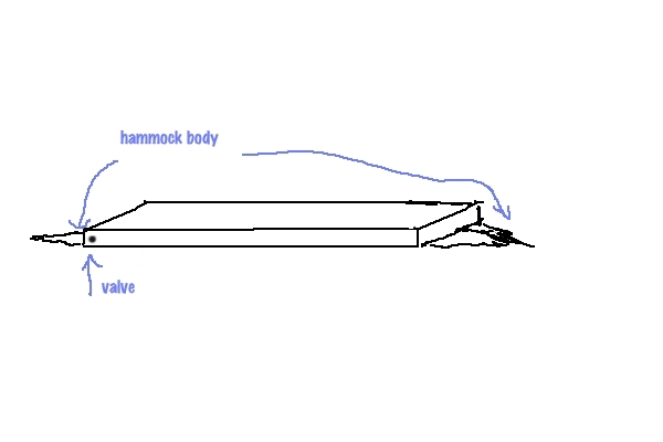 perfect hammock drawing
