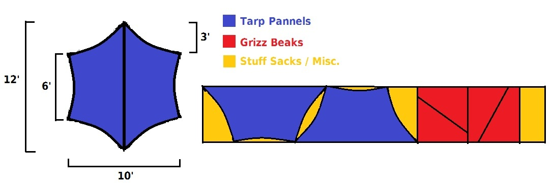 Tarp Concept Cutting