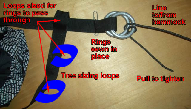 Garda Hitch Ring Hanger for Hammock