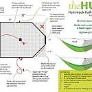 Double layer hammock, bugnet,traps,Beviy by kajun in Homemade gear