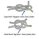 Lapp vs Sheet bend by cmoulder in Tips  and Tricks