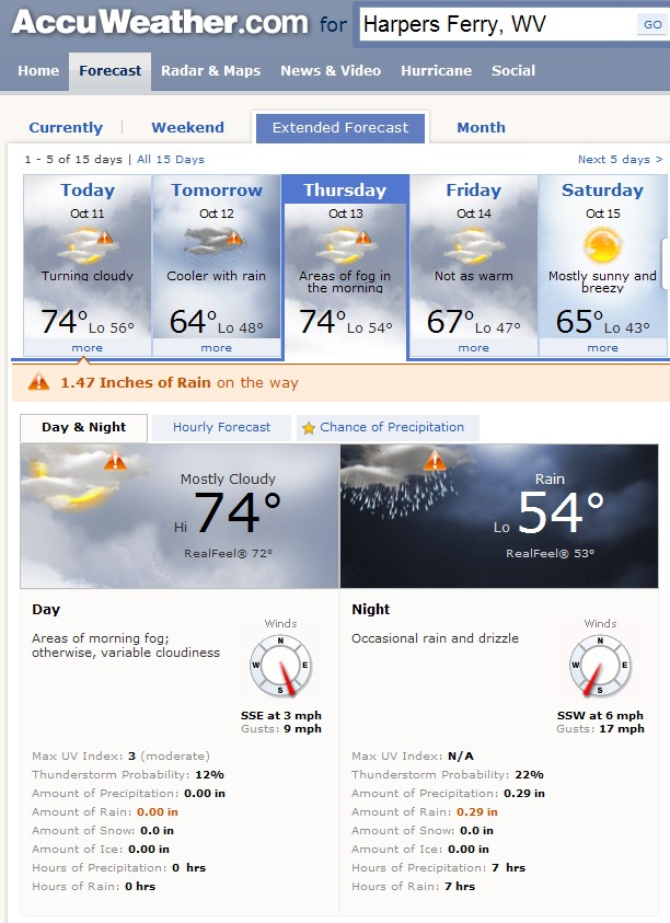 Harper's Ferry Forecast 2011-10-11