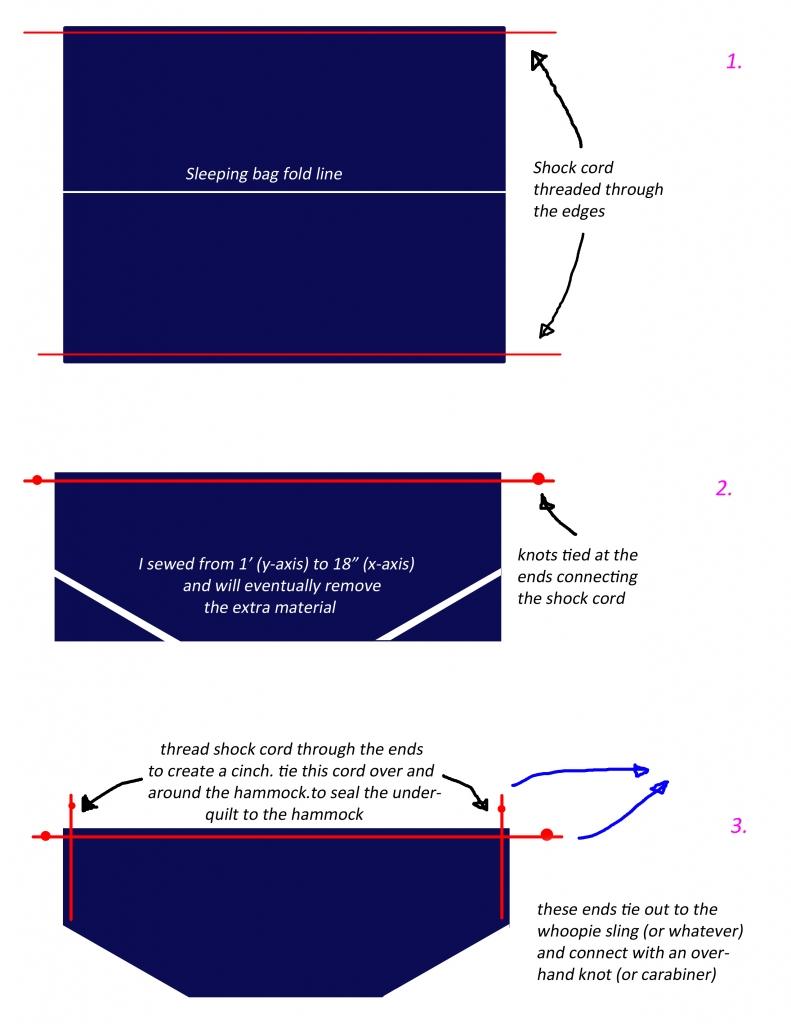 Under-quilt Test #1